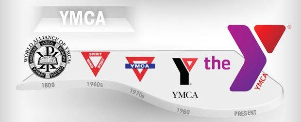Evolution Of Famous Companies Logos From Beginning Till