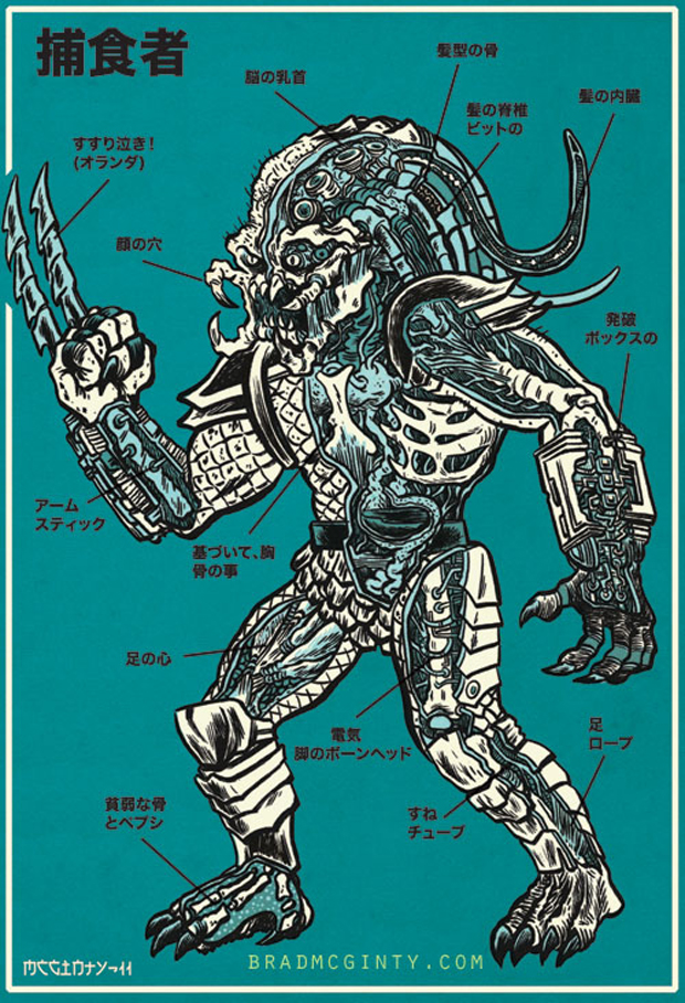 predator-Anatomy Of Extraterrestrial Movie Monsters Finally Unveiled