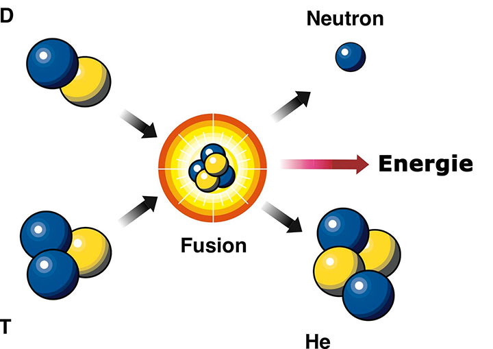 A 13 Year Old Successfully Creates A Nuclear Fusion Reactor (Video)-2