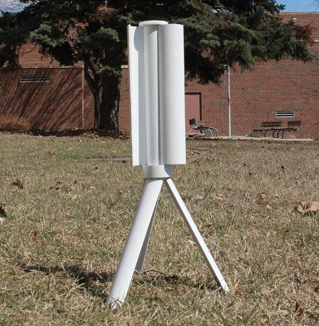 Portable Wind turbine