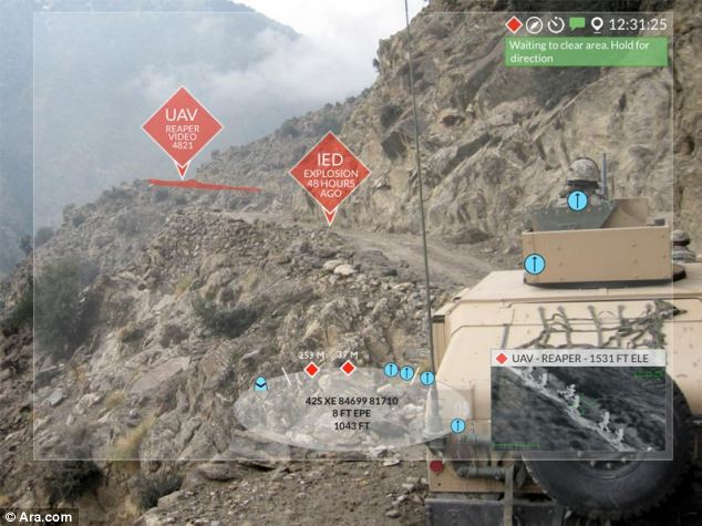 Reality System by US Army