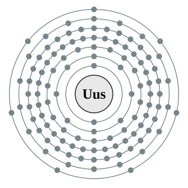 ununseptium: Scientists Confirm Existence Of A New Element In Periodic Table-1