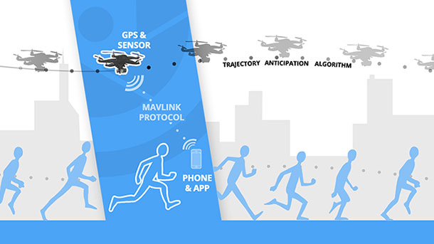 Hexo+: A Drone That Can Follow And Film You Using GoPro Camera-1