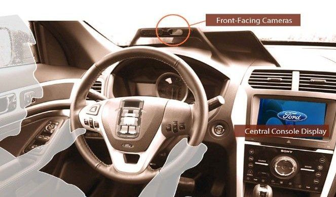 Project Mobii: Future Cars Will Face And Gesture Recognition To Make Driving Safer-