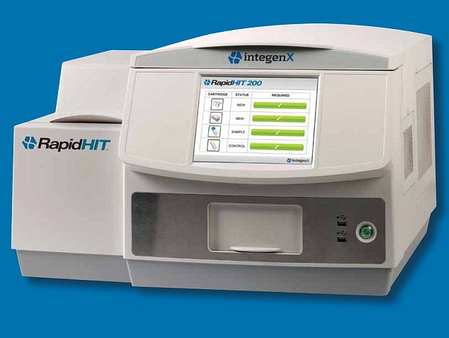 integenX machine