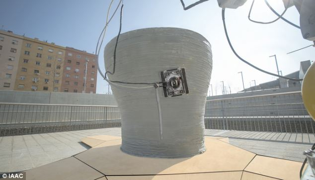 swarm robot to build tall buildings