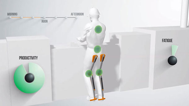 Chairolution: A Bioinspired Exoskeleton To Maintain A Seated position-