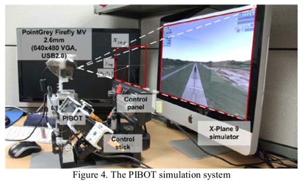 A Humanoid Robot That Can Control A Flight Simulator Plane-1