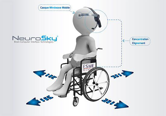 Engineering Students Use Power Of Thinking To Control Wheelchair-