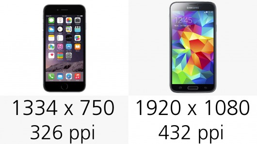 iPhone 6 Vs Samsung S5: A Comparison Of 25 Important Specs-4