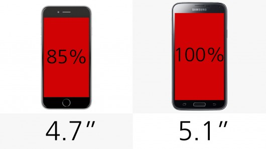 iPhone 6 Vs Samsung S5: A Comparison Of 25 Important Specs-5
