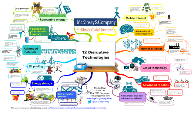mckinsey-global-institute-12-revolutionary-technologies_of_future