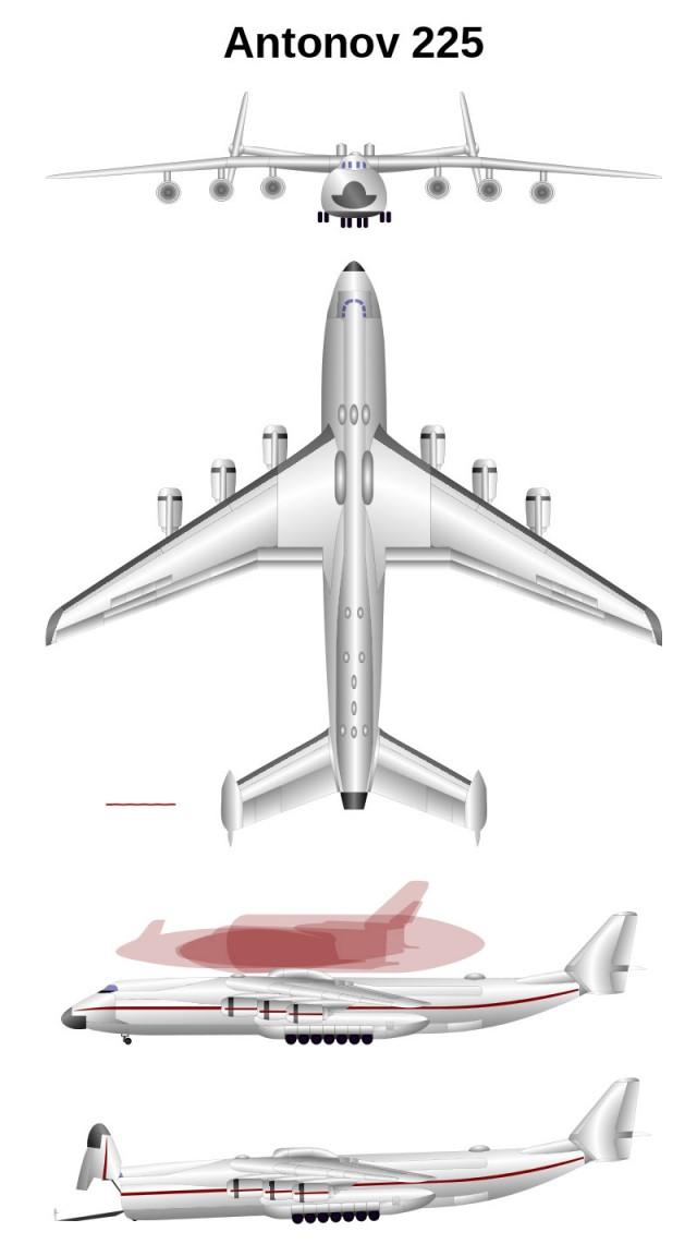 Antonov AN-225 world's largest transport aircraft-2