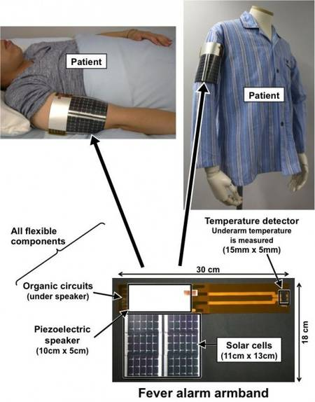 A Low-Cost And Solar Powerd Cuff-Thermometer Designed By Japanese Engineers-