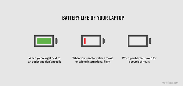 20 Amazing Infographics Reveal Truth About Tech Gadgets-1