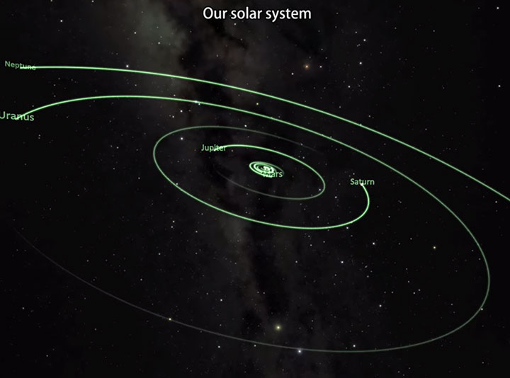 Amazing Video Makes Us Travel In Universe To Show Our Position In Vast Space-2
