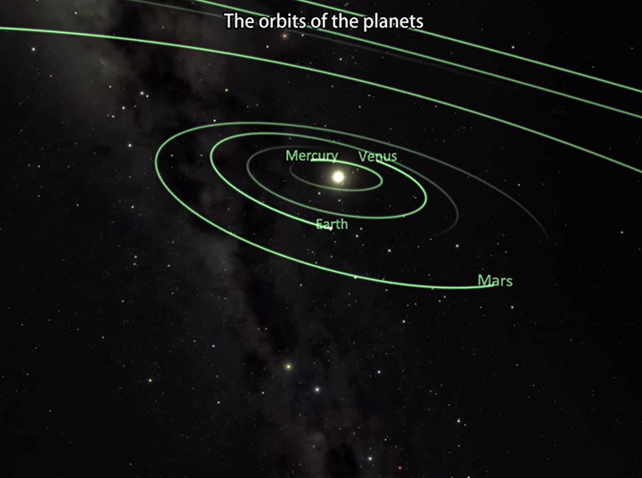 Amazing Video Makes Us Travel In Universe To Show Our Position In Vast Space-9