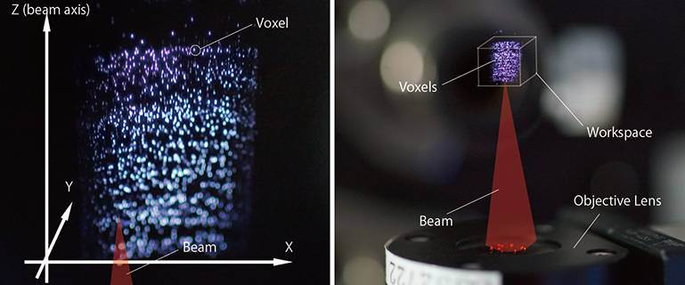 Japanese Create Futuristic 3D Holograms That You Can Touch And Feel-