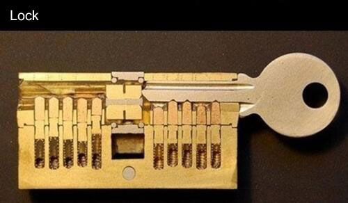 Amazing Cross-section Of A Lock