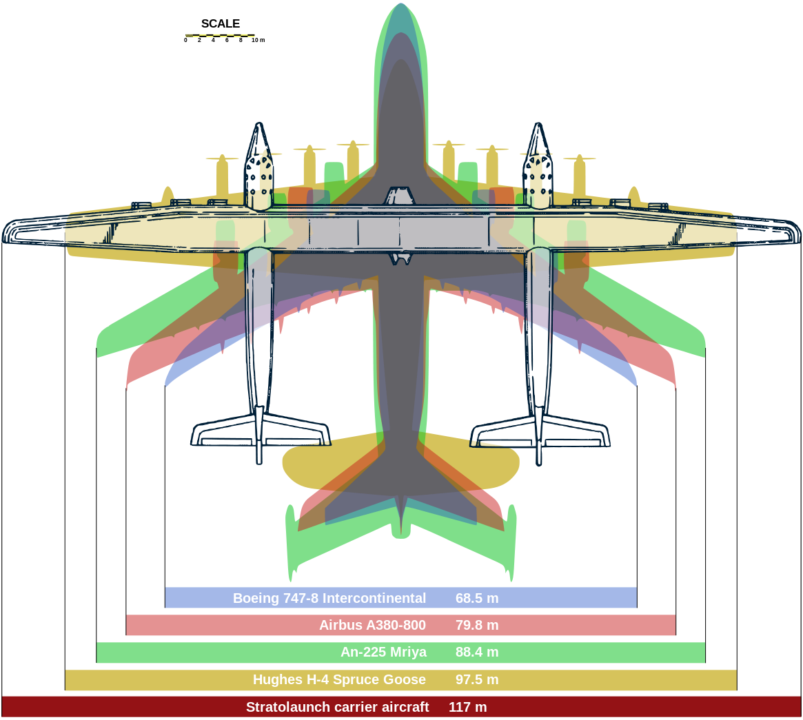Stratolaunch: World's Largest Aircraft Would Soon Launch Satellites In Space-3