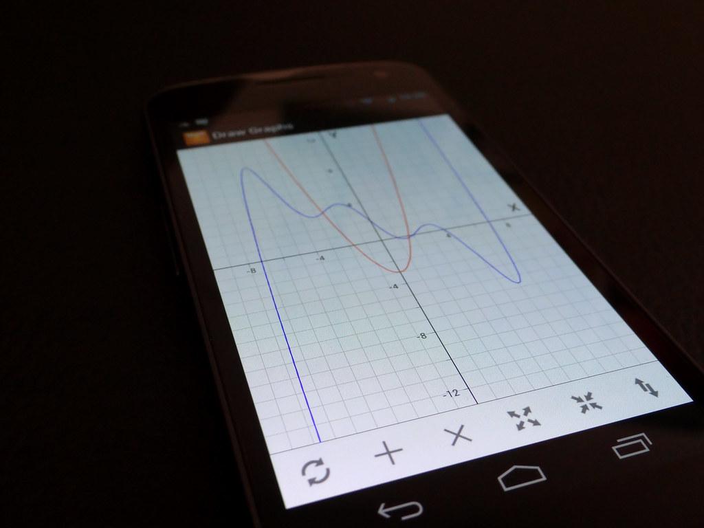 Graph view Math Algorithms