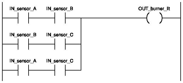 12 4 Ladder Diagram Ld Programming