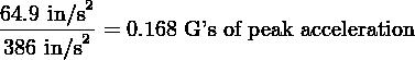 64.9 in/s2  386 in/s2 = 0.168 G 's of peak acceleration