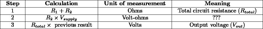 |-------|-----------------------|-----------------------|-----------------------------| |-Step--|-----Calculation-------|-Unit-of measurement---|----------Meaning------------| |--1----|-------R1-+-R2---------|---------Ohms----------|-Total circuit resistance-(Rtotal)| |--2----|------R2 ×-Vsupply------|-------Volt-ohms--------|------------???--------------| ---3------Rtotal ×-previous result-----------Volts----------------Output-voltage (Vout)------