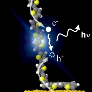 French Scientists Develop A Revolutionary Diode Composed Of A Single Molecule-