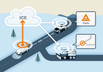 safety measures by Volvo using CLoud based communication