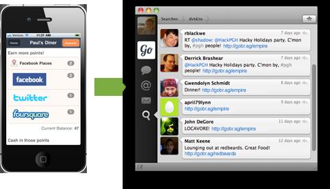 SocialRaadar an App