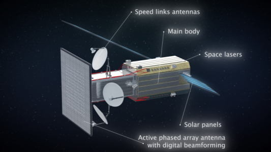 Yaliny satellite