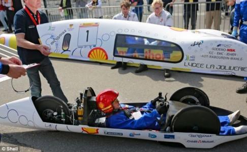 World's most fuel efficient car