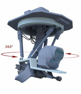 Duke: A Robotic Weapon Firing System For Helicopters-