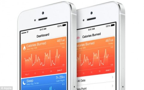 Health monitoring App