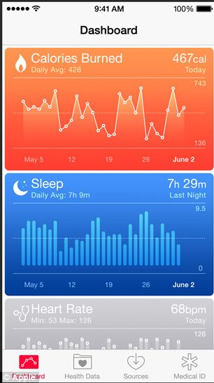 iphone step counter healthkit iphone6 app will feature interesting health 12348