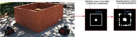 Robots Can Now See Through Walls Using X-ray Vision With Wi-Fi Technology-