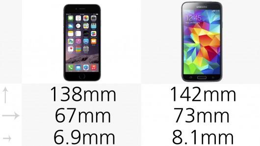 iPhone 6 Vs Samsung S5: A Comparison Of 25 Important Specs-2