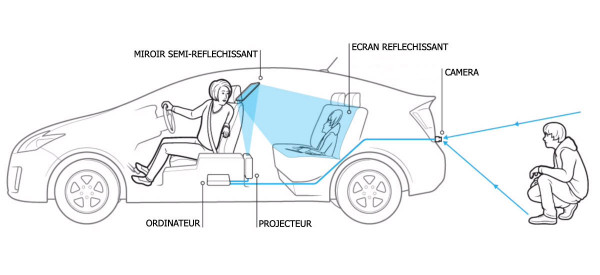 Augmented Reality To Save Lives By Making Cars Transparent-2