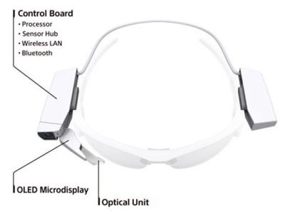 SmartEyeglass Attach: Sony's Kit To Convert Any Glasses Into Smartglasses-1