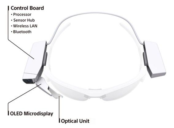 SmartEyeglass Attach: Sony's Kit To Convert Any Glasses Into Smartglasses-1