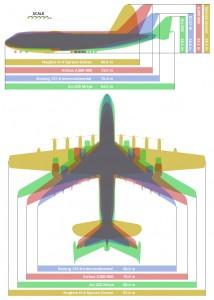 Antonov AN-225 world's largest transport aircraft-3