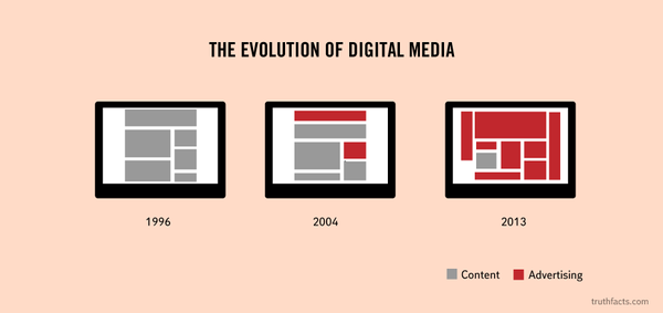20 Amazing Infographics Reveal Truth About Tech Gadgets-17