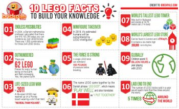 Brick Pals LEGO Facts Infographic