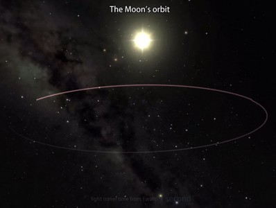 Amazing Video Makes Us Travel In Universe To Show Our Position In Vast Space-1