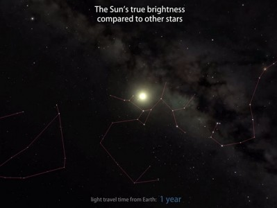 Amazing Video Makes Us Travel In Universe To Show Our Position In Vast Space-3