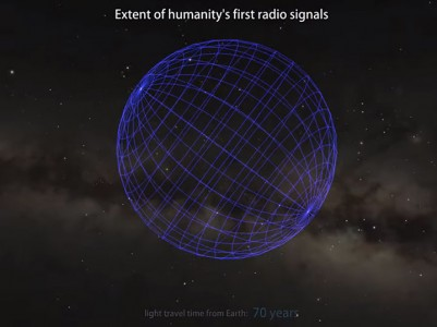 Amazing Video Makes Us Travel In Universe To Show Our Position In Vast Space-5