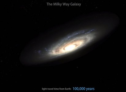 Amazing Video Makes Us Travel In Universe To Show Our Position In Vast Space-6