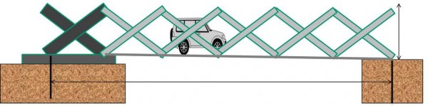 Origami-Inspired Bridge Can Be Setup In Record Time In Disaster Areas-