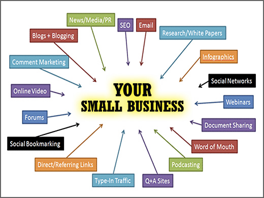 6 Ways To Advertise Your Small Business-